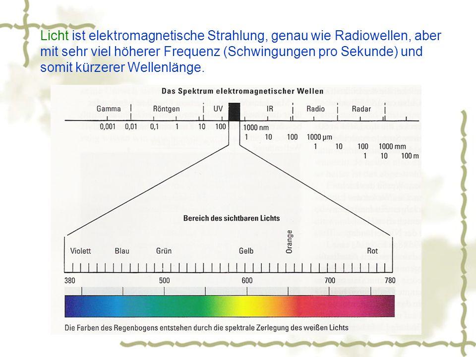 Licht ist elektromagnetische Strahlung, genau wie Radiowellen, aber mit sehr viel höherer Frequenz (Schwingungen pro Sekunde) und somit kürzerer Wellenlänge.