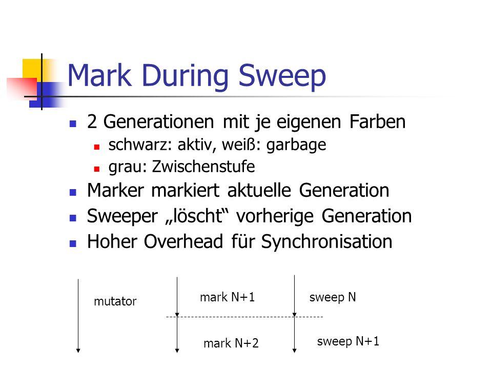 Mark During Sweep 2 Generationen mit je eigenen Farben schwarz: aktiv, weiß: garbage grau: Zwischenstufe Marker markiert aktuelle Generation Sweeper löscht vorherige Generation Hoher Overhead für Synchronisation mark N+1 mark N+2 sweep N sweep N+1 mutator