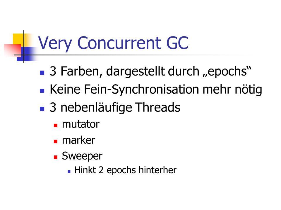 Very Concurrent GC 3 Farben, dargestellt durch epochs Keine Fein-Synchronisation mehr nötig 3 nebenläufige Threads mutator marker Sweeper Hinkt 2 epochs hinterher