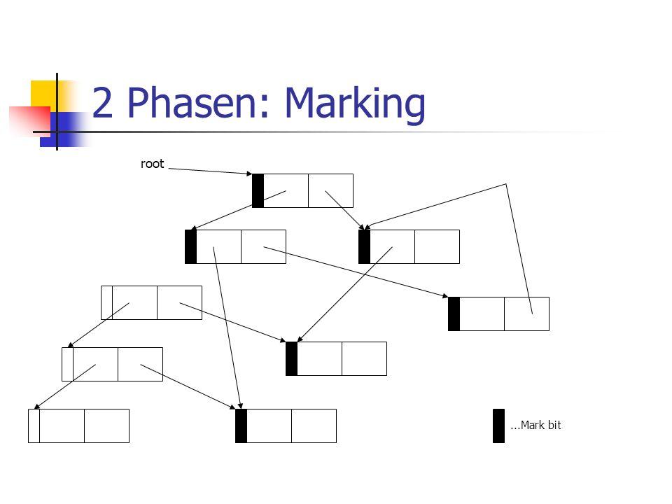 2 Phasen: Sweeping...Mark bit root