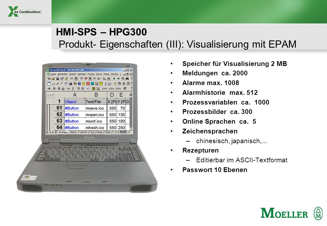 Schutzvermerk nach DIN 34 beachten HMI-SPS – HPG300 Produkt- Eigenschaften (III): Visualisierung mit EPAM Speicher für Visualisierung 2 MB Meldungen c
