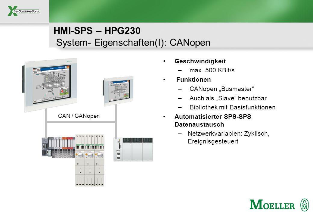 Schutzvermerk nach DIN 34 beachten HMI-SPS – HPG230 System- Eigenschaften(I): CANopen Geschwindigkeit – max. 500 KBit/s Funktionen – CANopen Busmaster