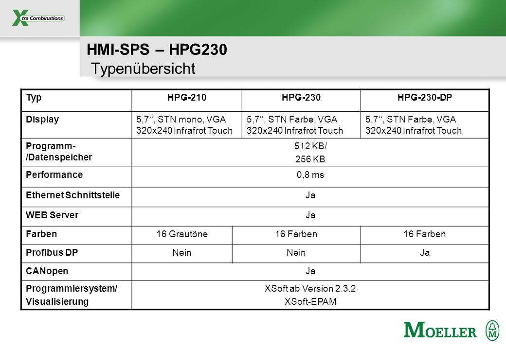 Schutzvermerk nach DIN 34 beachten HMI-SPS – HPG230 Typenübersicht TypHPG-210HPG-230HPG-230-DP Display5,7, STN mono, VGA 320x240 Infrafrot Touch 5,7,