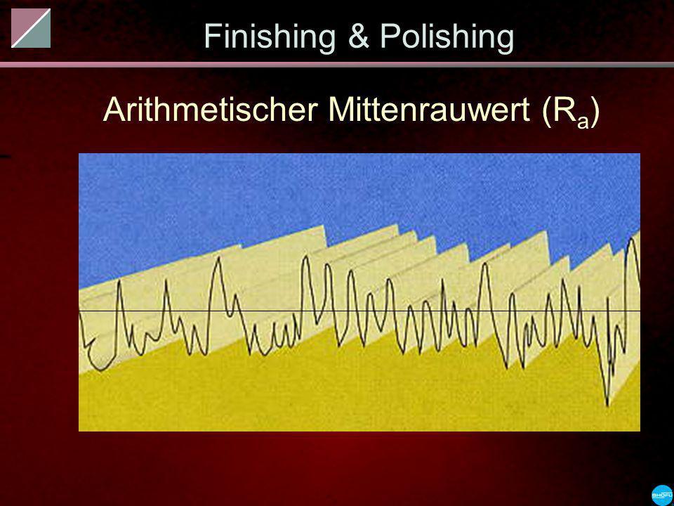 Finishing & Polishing Arithmetischer Mittenrauwert (R a )
