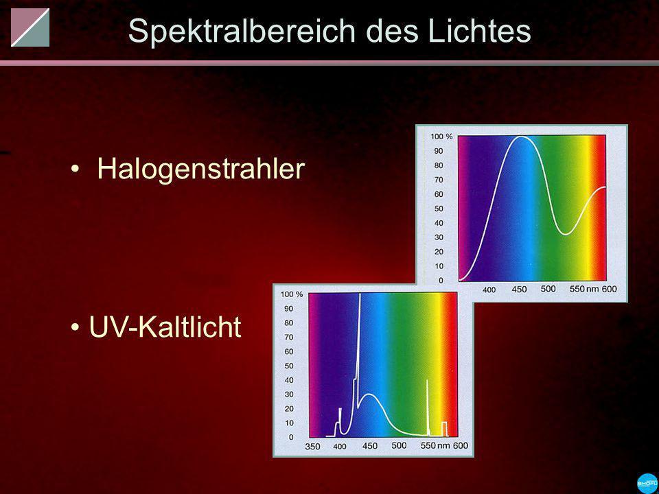 Merkmale Komposit-ArtKonventionellHomogene Mikrofüller Inhomogene Mikrofüller HybridNanofüller Füllstoff-Art MakrofüllerMikrofüllerMikro- und Makrofüller Vorpoly- merisat Mikro- und Makrofüller Ultrafeine Mikrofüller Ø Partikelgröße (µm) 1,0 - 5,00,1 - 1,00,1 – 1,0 und 1,0 – 100,0 0,1 – 1,0 und 1,0 – 5,0 0,02 – 0,1 Vorteile Mechanische Festigkeit Polierbarkeit ÀAbriebswider- stand À Polierbarkeit À Elastizität und mech.