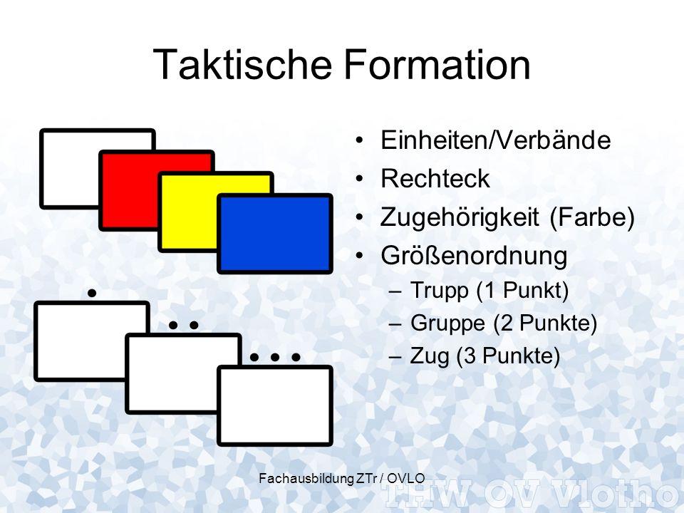 Fachausbildung ZTr / OVLO Taktische Formation Einheiten/Verbände Rechteck Zugehörigkeit (Farbe) Größenordnung –Trupp (1 Punkt) –Gruppe (2 Punkte) –Zug