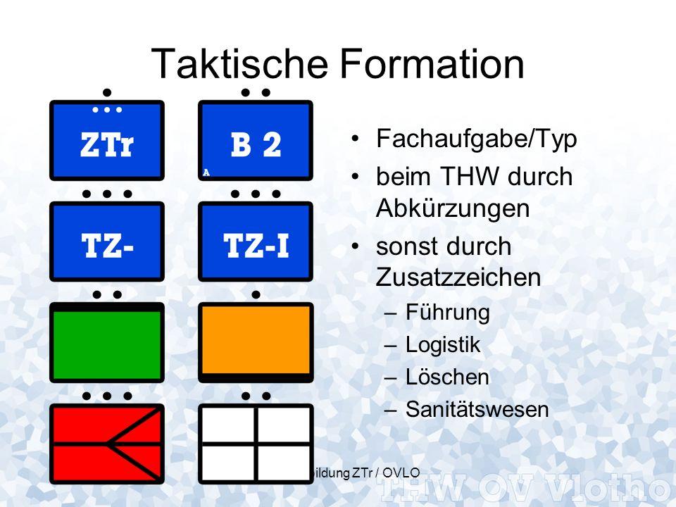 Fachausbildung ZTr / OVLO Taktische Formation Fachaufgabe/Typ beim THW durch Abkürzungen sonst durch Zusatzzeichen –Führung –Logistik –Löschen –Sanitä