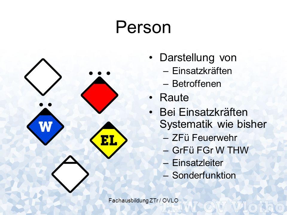 Fachausbildung ZTr / OVLO Person Darstellung von –Einsatzkräften –Betroffenen Raute Bei Einsatzkräften Systematik wie bisher –ZFü Feuerwehr –GrFü FGr