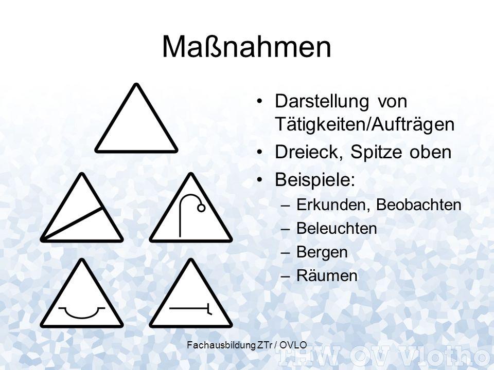 Fachausbildung ZTr / OVLO Maßnahmen Darstellung von Tätigkeiten/Aufträgen Dreieck, Spitze oben Beispiele: –Erkunden, Beobachten –Beleuchten –Bergen –R