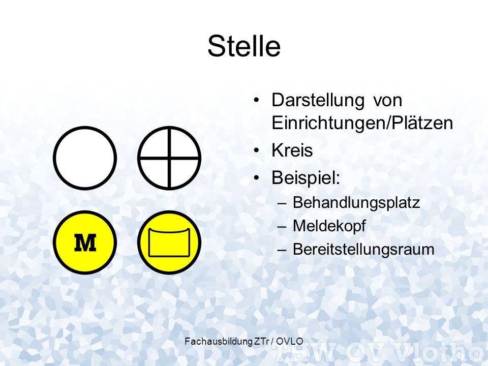 Fachausbildung ZTr / OVLO Stelle Darstellung von Einrichtungen/Plätzen Kreis Beispiel: –Behandlungsplatz –Meldekopf –Bereitstellungsraum