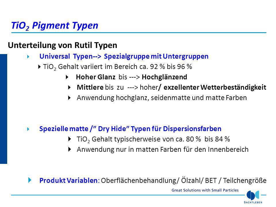 Unterteilung von Rutil Typen Universal Typen--> Spezialgruppe mit Untergruppen TiO 2 Gehalt variiert im Bereich ca. 92 % bis 96 % Hoher Glanz bis --->