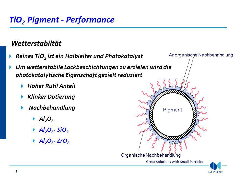 TiO 2 Auswahlkriterien Optische Eigenschaft vom Pigment - Streuvermögen - Farbstich ( CBU) - Deckvermögen Wetterstabilität Anorganische und organische Oberflächenbehandlung Dispergierbarkeit