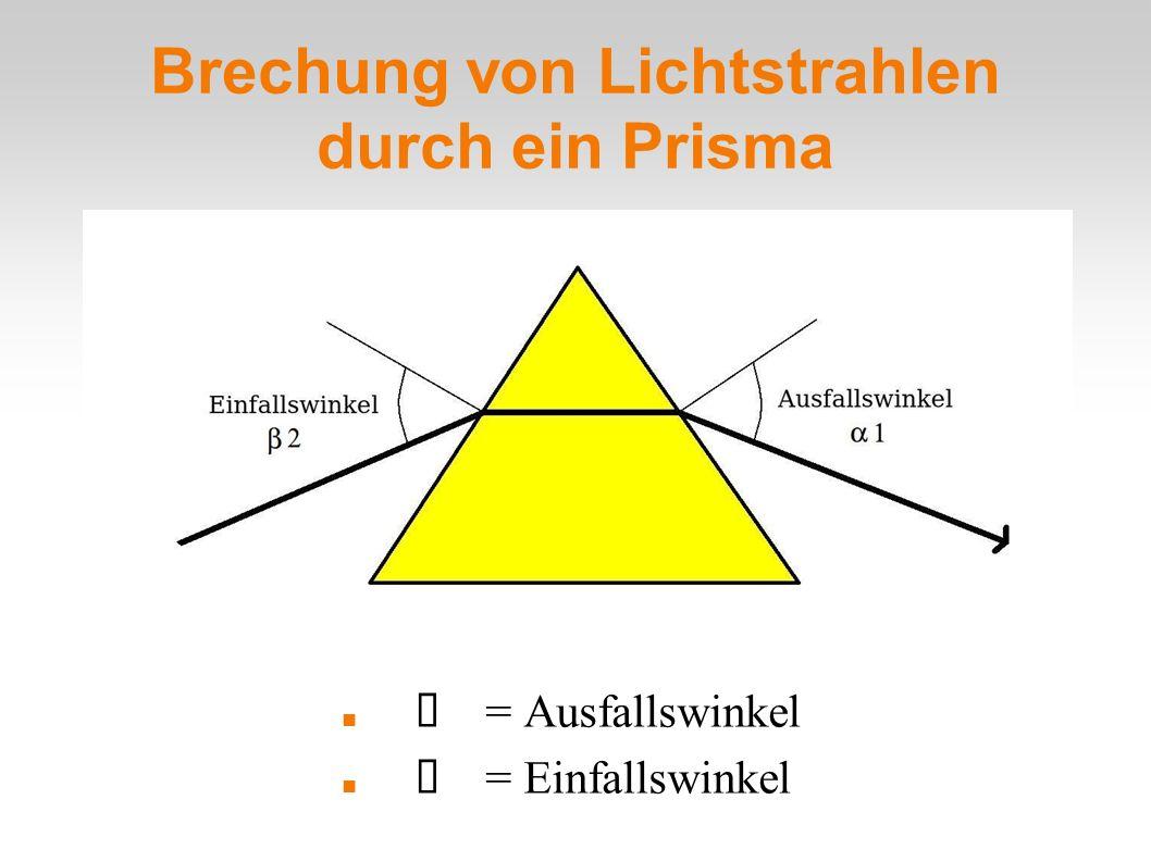 Brechung von Lichtstrahlen durch ein Prisma = Ausfallswinkel = Einfallswinkel