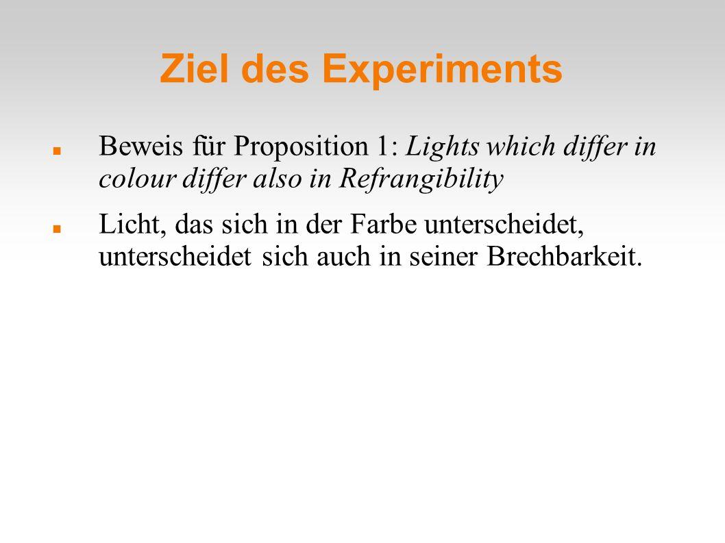 Ziel des Experiments Beweis für Proposition 1: Lights which differ in colour differ also in Refrangibility Licht, das sich in der Farbe unterscheidet,