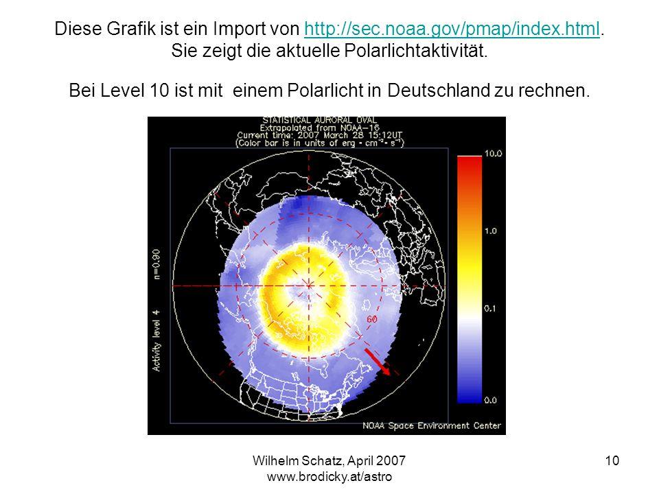Wilhelm Schatz, April 2007 www.brodicky.at/astro 10 Diese Grafik ist ein Import von http://sec.noaa.gov/pmap/index.html. Sie zeigt die aktuelle Polarl
