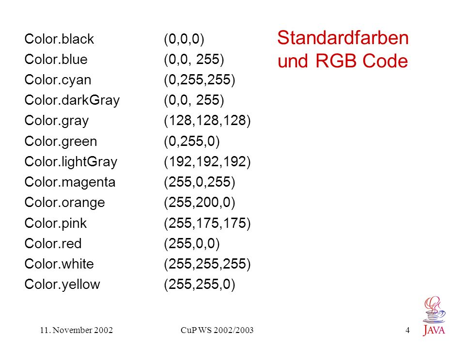 11. November 2002 CuP WS 2002/2003 4 Standardfarben und RGB Code Color.black (0,0,0) Color.blue(0,0, 255) Color.cyan(0,255,255) Color.darkGray (0,0, 2
