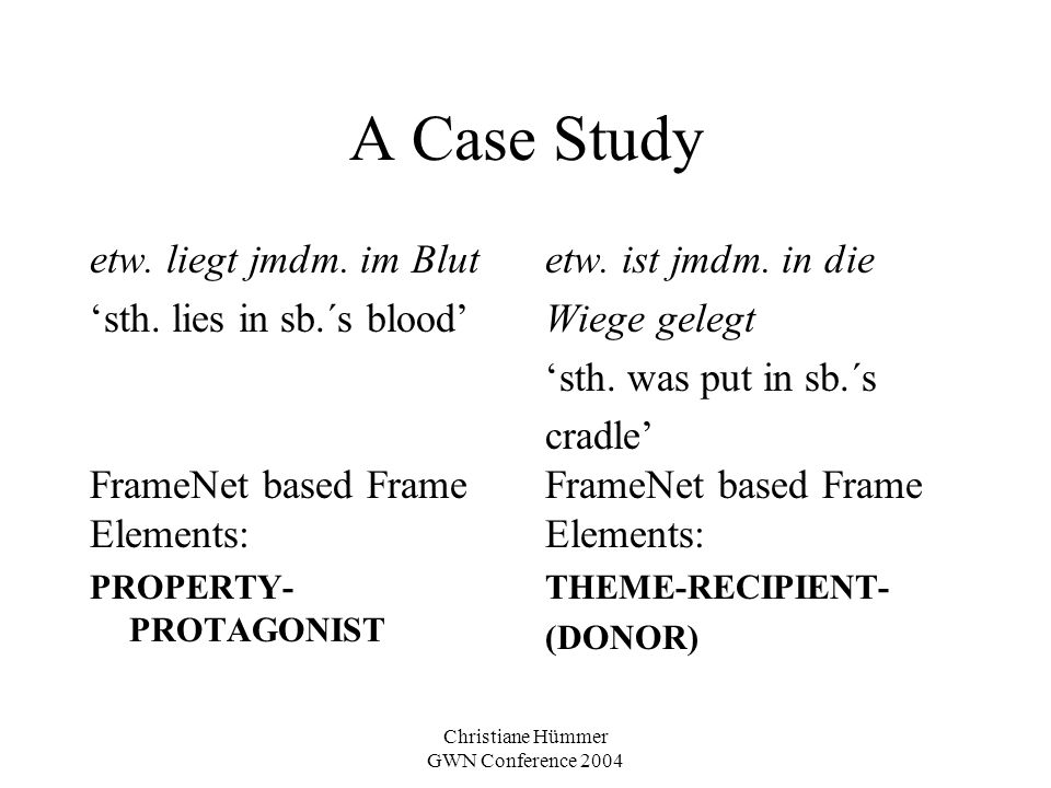 Christiane Hümmer GWN Conference 2004 A Case Study etw. liegt jmdm. im Blut sth. lies in sb.´s blood FrameNet based Frame Elements: PROPERTY- PROTAGON
