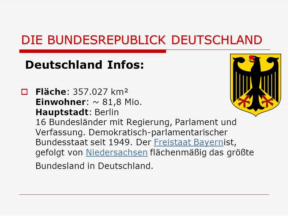 DIE BUNDESREPUBLICK DEUTSCHLAND Deutschland Infos: Fläche: 357.027 km² Einwohner: ~ 81,8 Mio.