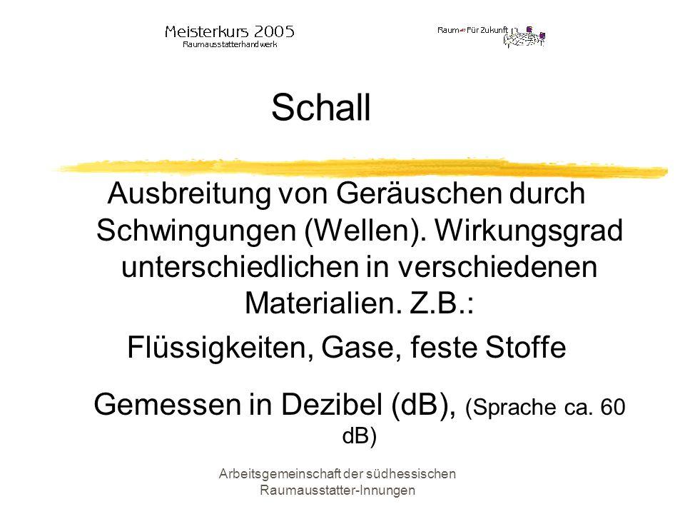 Arbeitsgemeinschaft der südhessischen Raumausstatter-Innungen Schall Ausbreitung von Geräuschen durch Schwingungen (Wellen). Wirkungsgrad unterschiedl