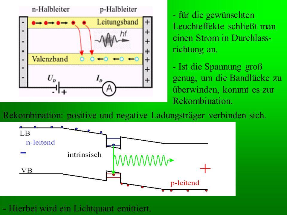 Rekombination: positive und negative Ladungsträger verbinden sich. - für die gewünschten Leuchteffekte schließt man einen Strom in Durchlass- richtung