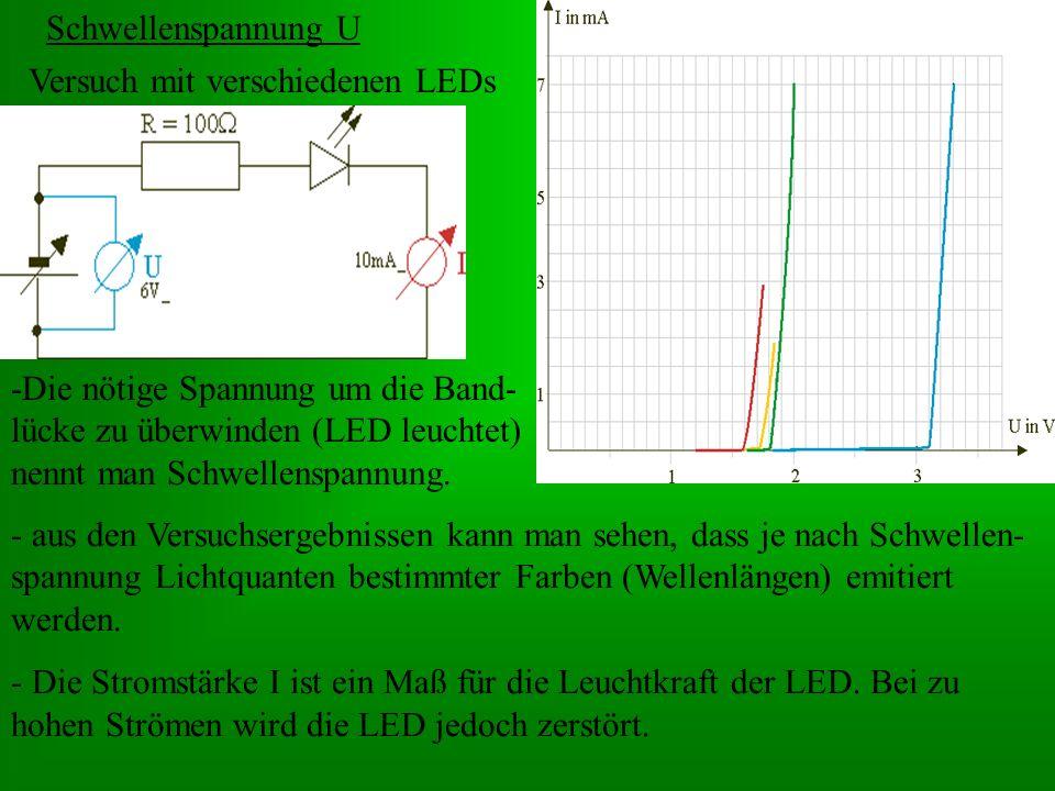 Schwellenspannung U - aus den Versuchsergebnissen kann man sehen, dass je nach Schwellen- spannung Lichtquanten bestimmter Farben (Wellenlängen) emiti