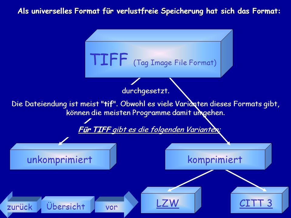 TIFF PNG (Portable Network Graphics) Folgende universelle Formate haben sich durchgesetzt: zurück Übersicht vor Universelle Formate