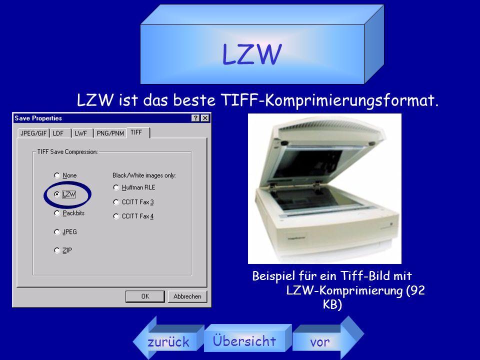 unkomprimiert LZWCITT 3 Für TIFF gibt es die folgenden Varianten: Als universelles Format für verlustfreie Speicherung hat sich das Format: durchgeset
