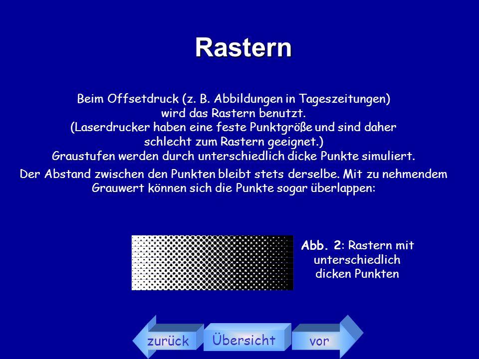 Laserdrucker mit fester Punktmatrix benutzen das Dithern. Dabei werden Graustufen durch eine Anordnung mehrerer Druckpunkte simuliert. Je mehr Druckpu