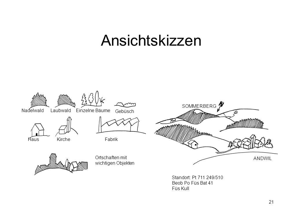 21 Ansichtskizzen Standort: Pt 711 249/510 Beob Po Füs Bat 41 Füs Kull SOMMERBERG ANDWIL NadelwaldLaubwaldEinzelne Bäume Gebüsch Ortschaften mit wicht