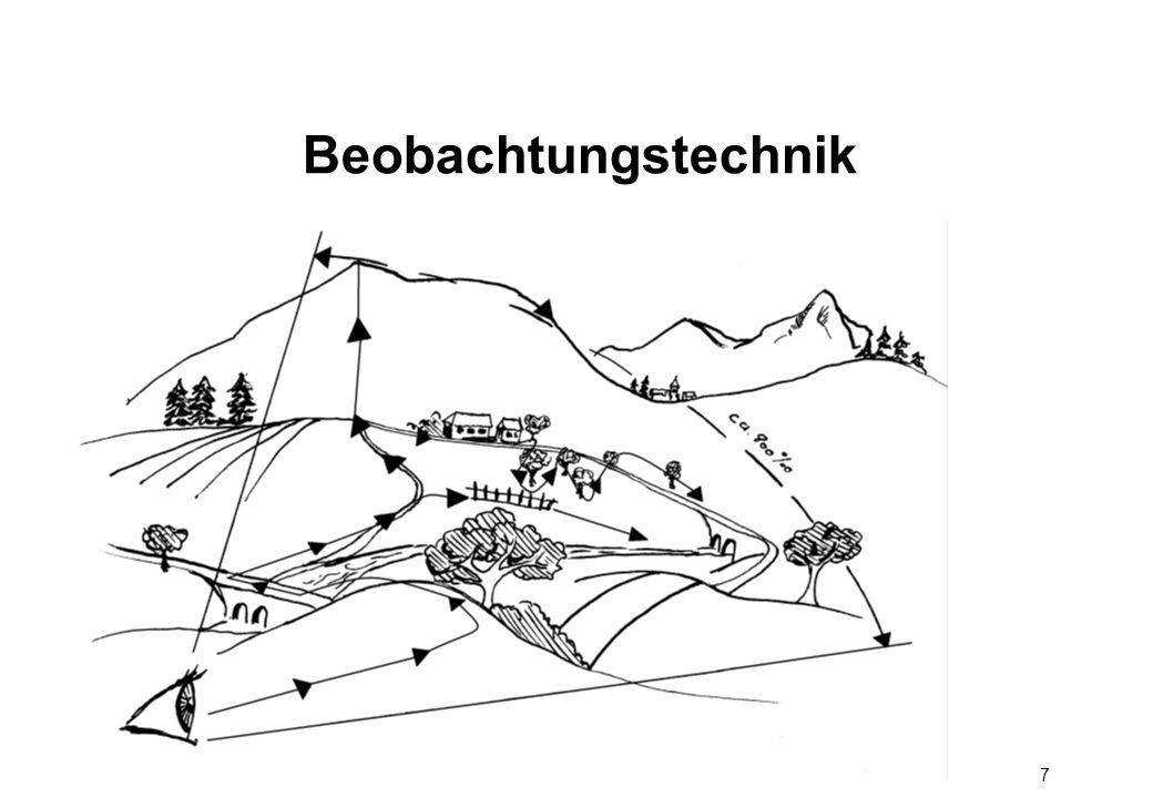 8 Beobachtungsmittel Feldstecher Zielvorrichtung –Zielfernrohr des Stgw –Zielfernrohr des LMG