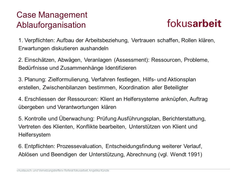 «Austausch- und Vernetzungstreffen» Referat fokusarbeit, Angelika Künzle Case Management Ablauforganisation 1. Verpflichten: Aufbau der Arbeitsbeziehu