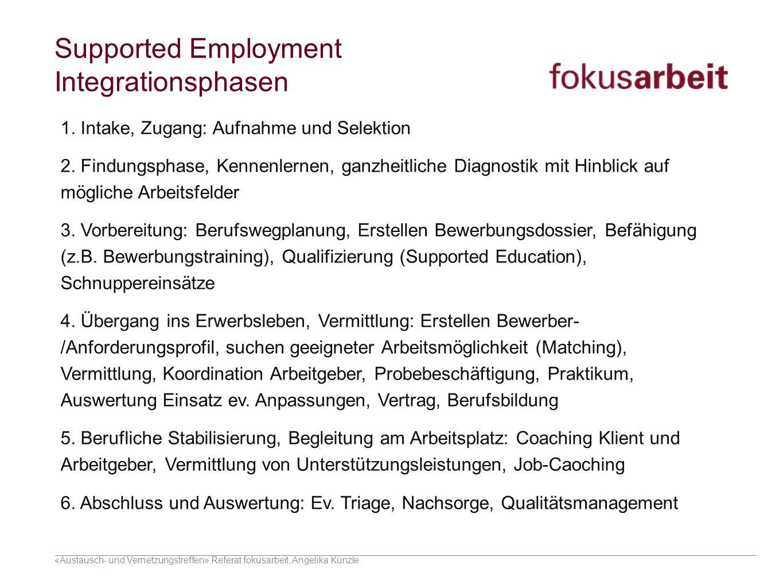 «Austausch- und Vernetzungstreffen» Referat fokusarbeit, Angelika Künzle Supported Employment Integrationsphasen 1. Intake, Zugang: Aufnahme und Selek