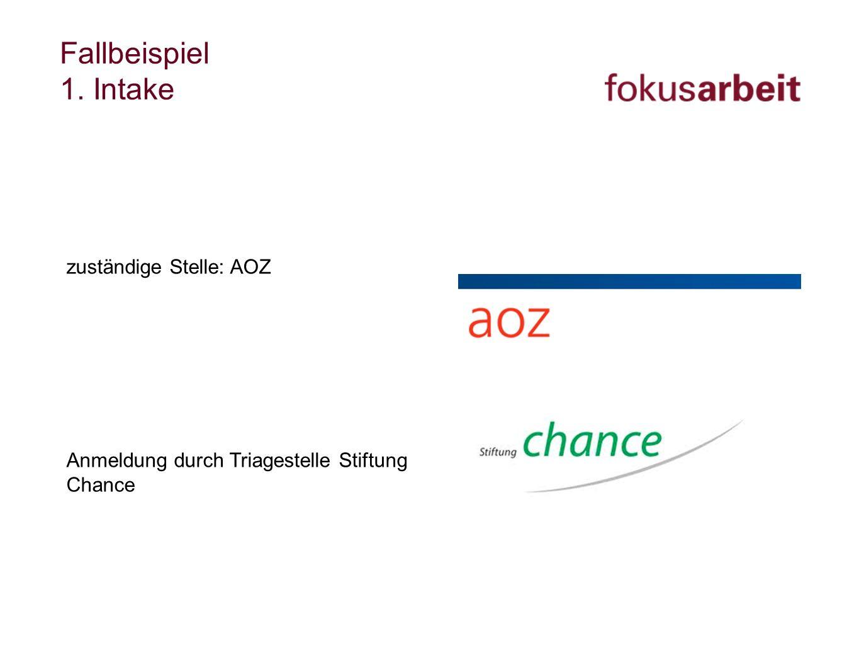 Fallbeispiel 1. Intake zuständige Stelle: AOZ Anmeldung durch Triagestelle Stiftung Chance