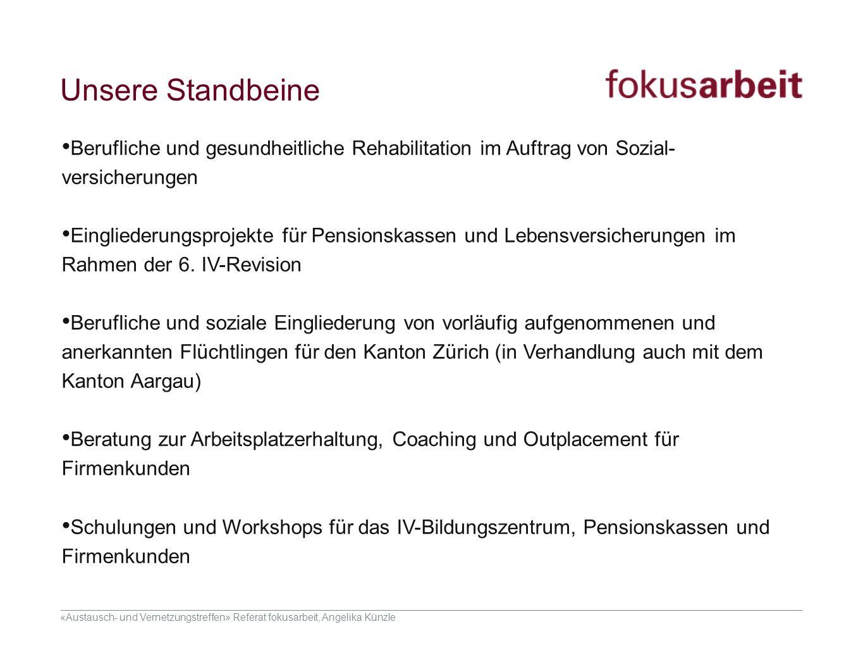 «Austausch- und Vernetzungstreffen» Referat fokusarbeit, Angelika Künzle Unsere Standbeine Berufliche und gesundheitliche Rehabilitation im Auftrag vo