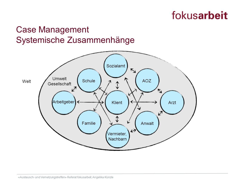 «Austausch- und Vernetzungstreffen» Referat fokusarbeit, Angelika Künzle Case Management Systemische Zusammenhänge Welt Umwelt Gesellschaft System Soz