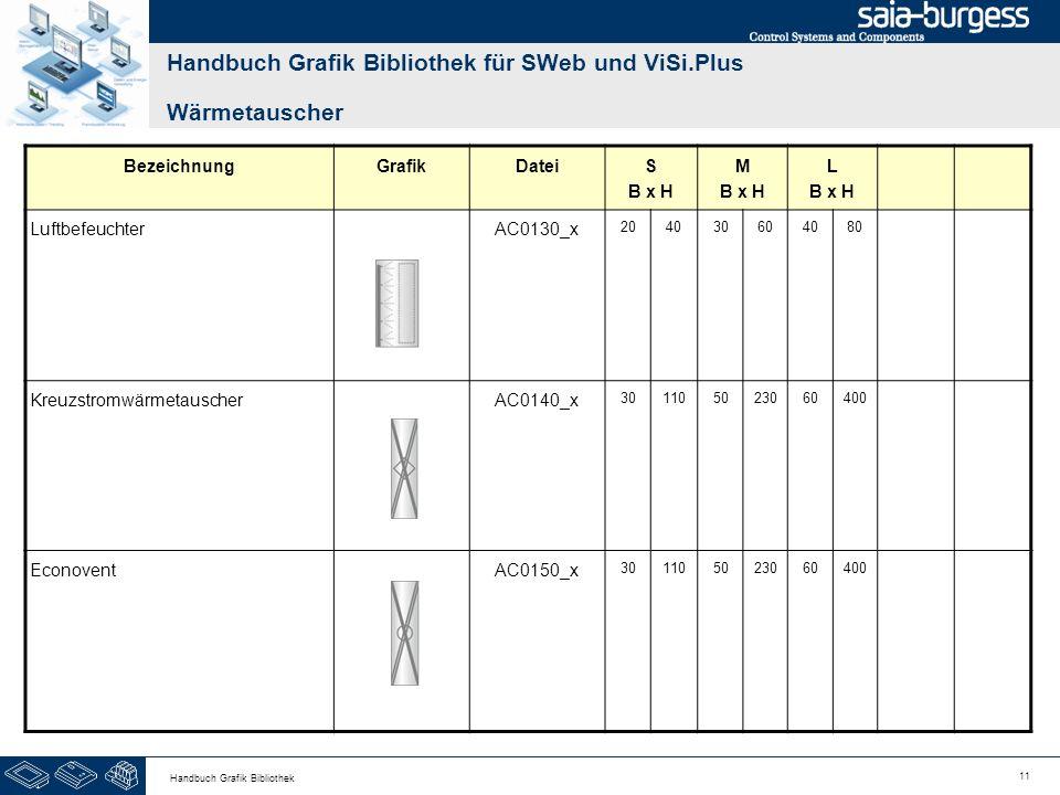 11 Handbuch Grafik Bibliothek Handbuch Grafik Bibliothek für SWeb und ViSi.Plus Wärmetauscher BezeichnungGrafikDateiS B x H M B x H L B x H Luftbefeuc
