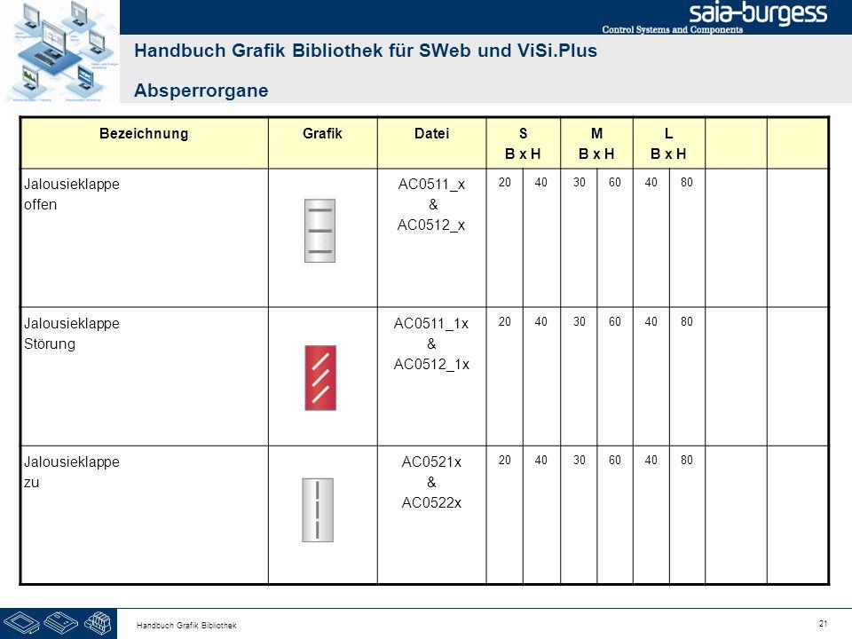21 Handbuch Grafik Bibliothek Handbuch Grafik Bibliothek für SWeb und ViSi.Plus Absperrorgane BezeichnungGrafikDateiS B x H M B x H L B x H Jalousiekl