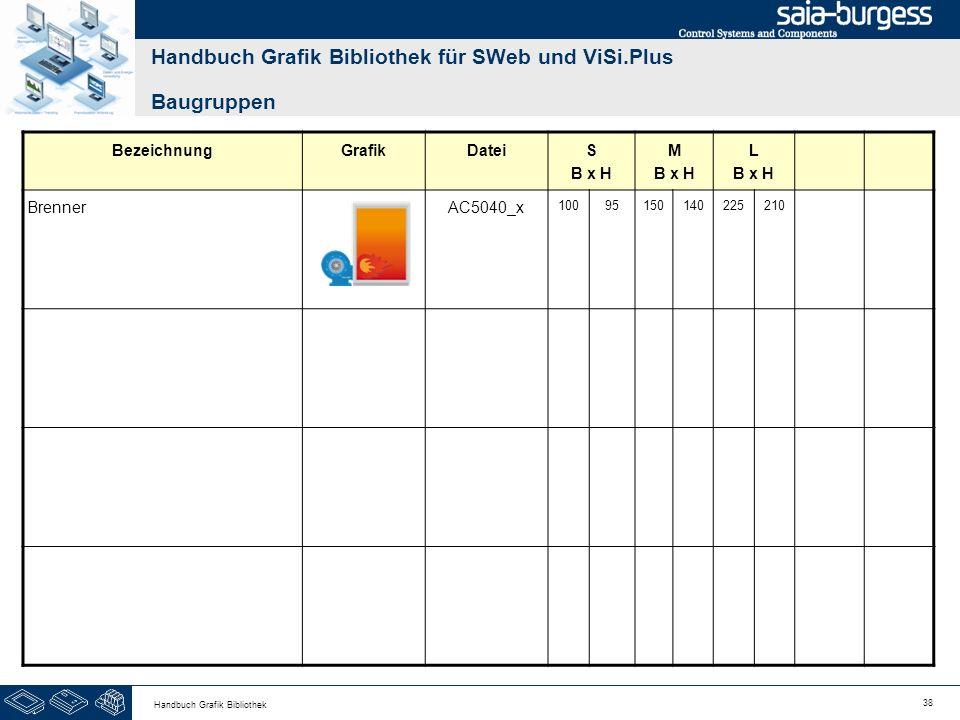 38 Handbuch Grafik Bibliothek BezeichnungGrafikDateiS B x H M B x H L B x H BrennerAC5040_x 10095150140225210 Handbuch Grafik Bibliothek für SWeb und