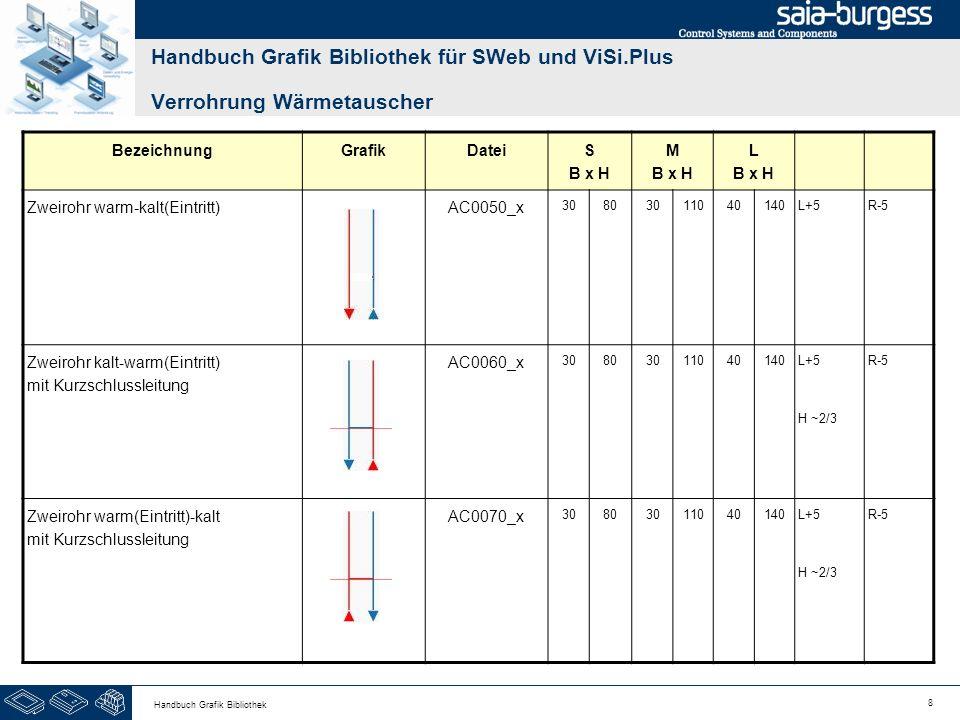 29 Handbuch Grafik Bibliothek Handbuch Grafik Bibliothek für SWeb und ViSi.Plus Sensoren