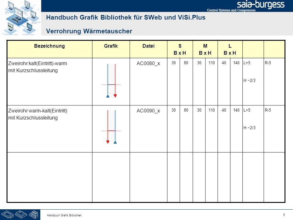 9 Handbuch Grafik Bibliothek Handbuch Grafik Bibliothek für SWeb und ViSi.Plus Verrohrung Wärmetauscher BezeichnungGrafikDateiS B x H M B x H L B x H