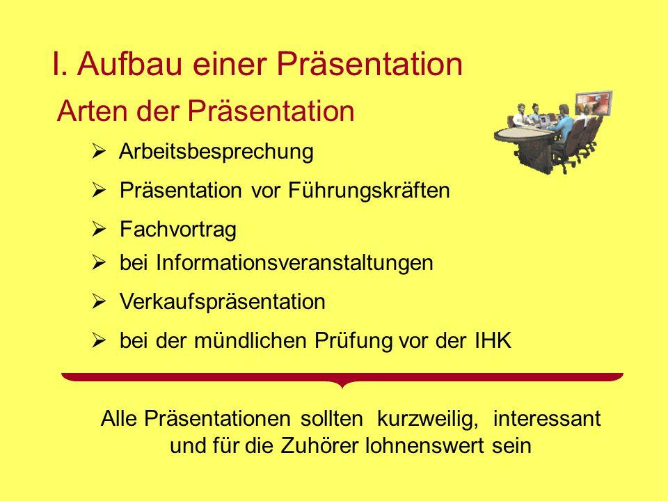 I. Aufbau einer Präsentation Arbeitsbesprechung Arten der Präsentation Präsentation vor Führungskräften Fachvortrag bei Informationsveranstaltungen Ve
