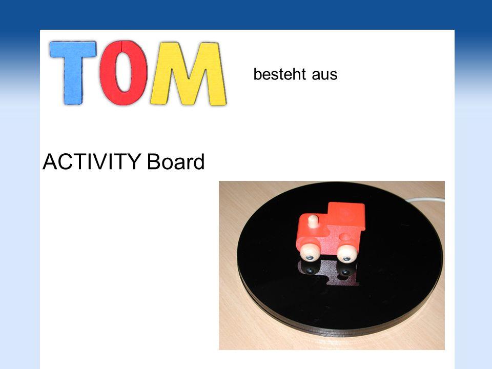 besteht aus ACTIVITY Board