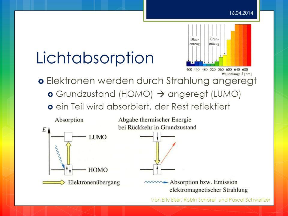 Lichtabsorption Elektronen werden durch Strahlung angeregt Grundzustand (HOMO) angeregt (LUMO) ein Teil wird absorbiert, der Rest reflektiert 16.04.20