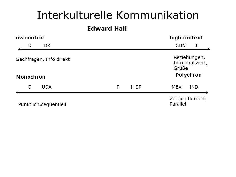 Interkulturelle Kommunikation low contexthigh context Sachfragen, Info direkt Beziehungen, Info impliziert, Grüße Edward Hall Monochron Polychron Pünk
