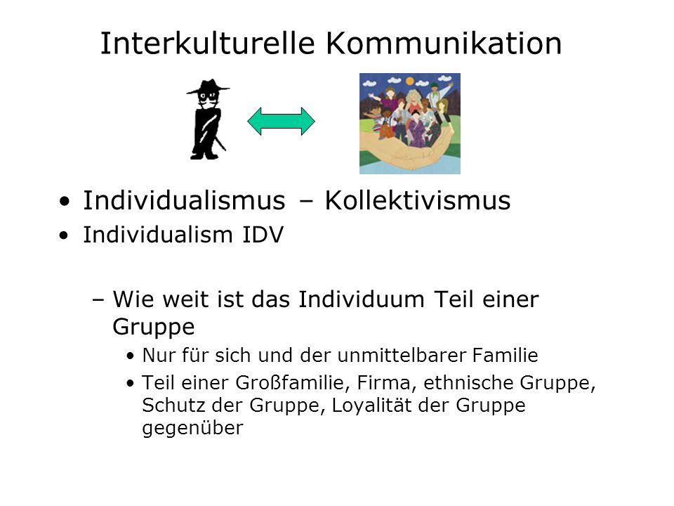 Interkulturelle Kommunikation Individualismus – Kollektivismus Individualism IDV –Wie weit ist das Individuum Teil einer Gruppe Nur für sich und der u