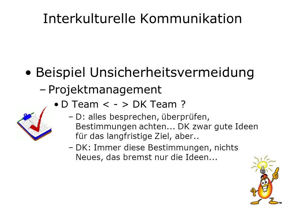 Interkulturelle Kommunikation Beispiel Unsicherheitsvermeidung –Projektmanagement D Team DK Team ? –D: alles besprechen, überprüfen, Bestimmungen acht