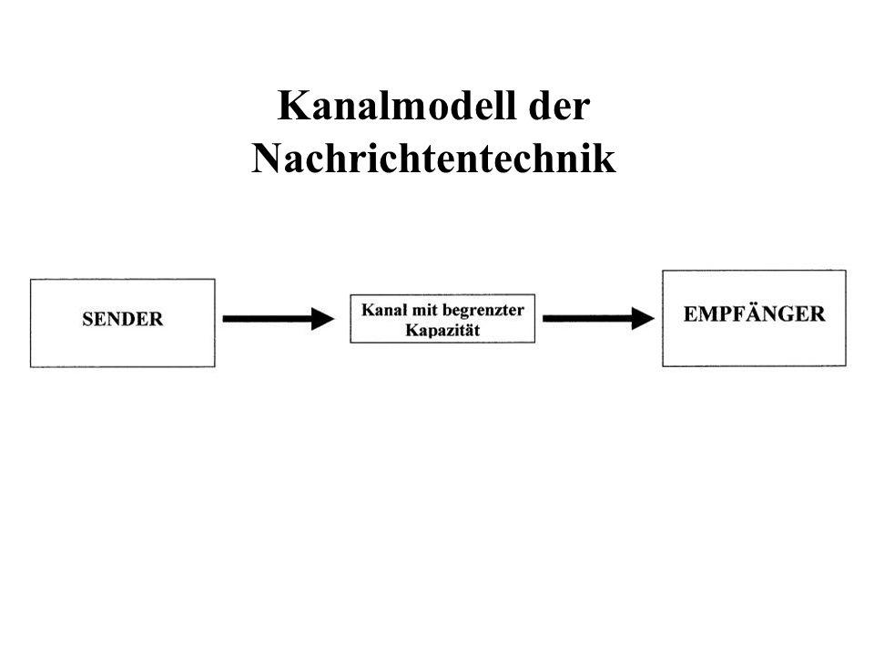 Modell der Informationsverarbeitung Gegenstand: Übermittlung von Informationen vom Sender zum Empfänger Mittel: Übertragungskanal mit begrenzter Kapazität