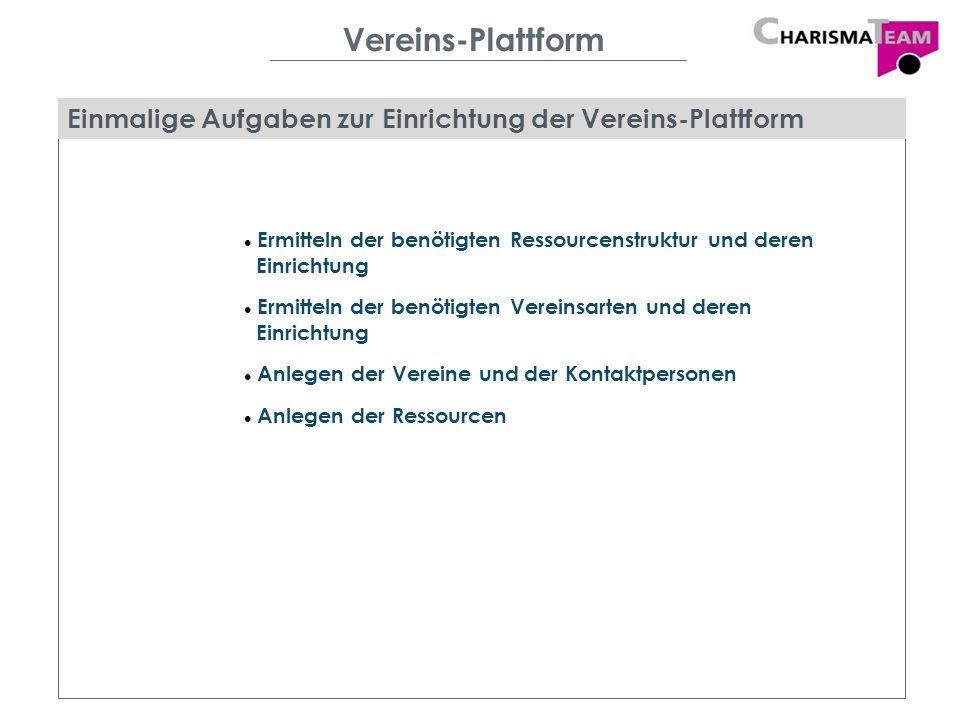 Vereins-Plattform Einstellen neu beschaffter Ressourcen Entfernen nicht mehr vorhandener Ressourcen Buchen der Ressource Wiederkehrende Aufgaben der Vereins-Plattform
