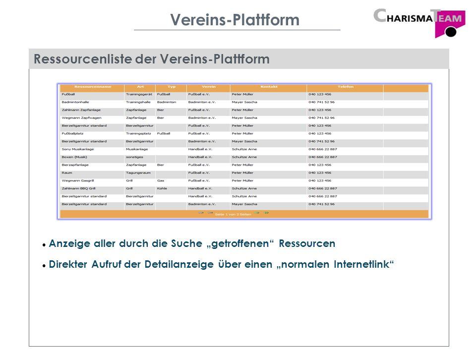 Vereins-Plattform Ressourcenliste der Vereins-Plattform Anzeige aller durch die Suche getroffenen Ressourcen Direkter Aufruf der Detailanzeige über einen normalen Internetlink