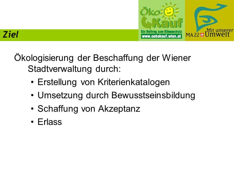 Ziel Ökologisierung der Beschaffung der Wiener Stadtverwaltung durch: Erstellung von Kriterienkatalogen Umsetzung durch Bewusstseinsbildung Schaffung